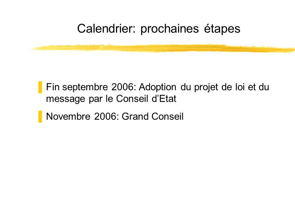 Calendrier: prochaines étapes Fin septembre 2006: Adoption du projet de loi et du message par le Conseil dEtat Novembre 2006: Grand Conseil