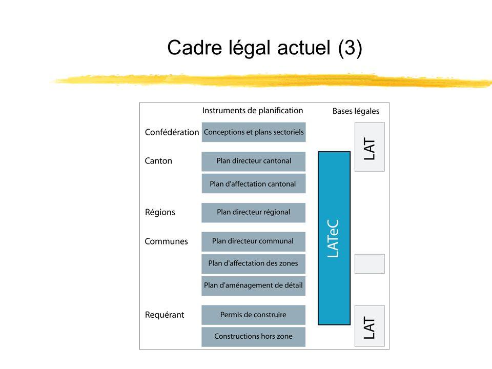 Cadre légal actuel (3)