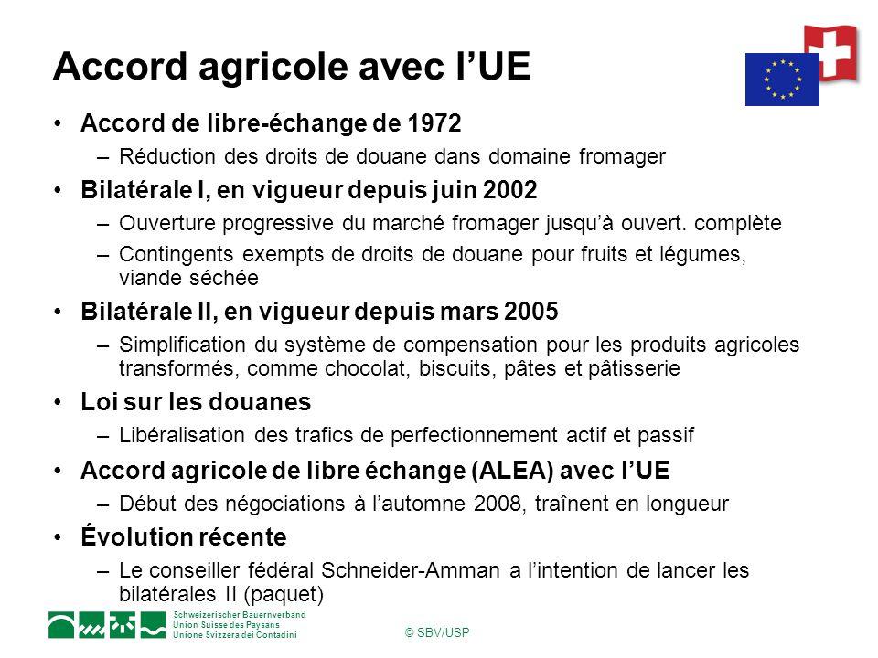 Schweizerischer Bauernverband Union Suisse des Paysans Unione Svizzera dei Contadini © SBV/USP Accord agricole avec lUE Accord de libre-échange de 197