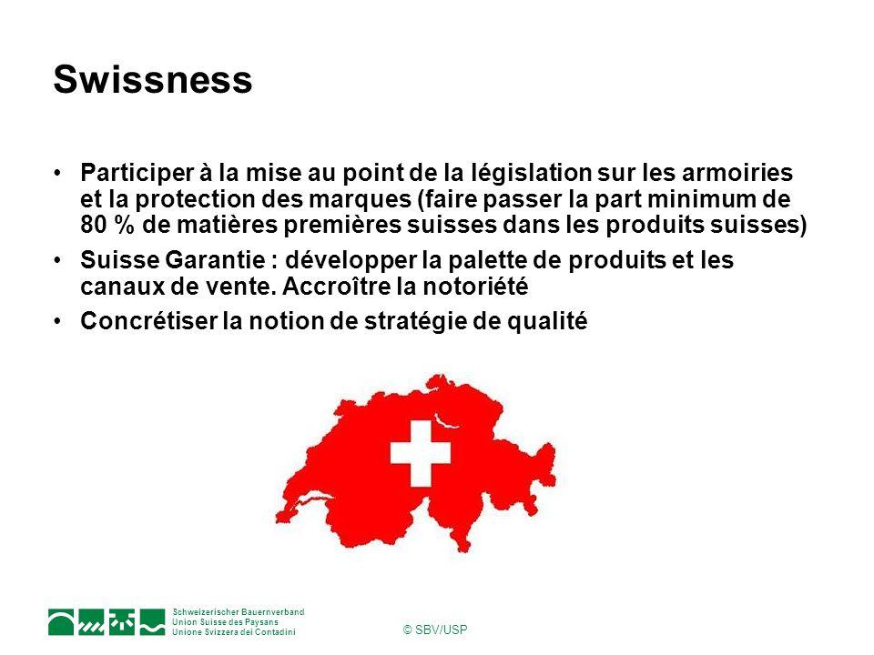 Schweizerischer Bauernverband Union Suisse des Paysans Unione Svizzera dei Contadini © SBV/USP Swissness Participer à la mise au point de la législati