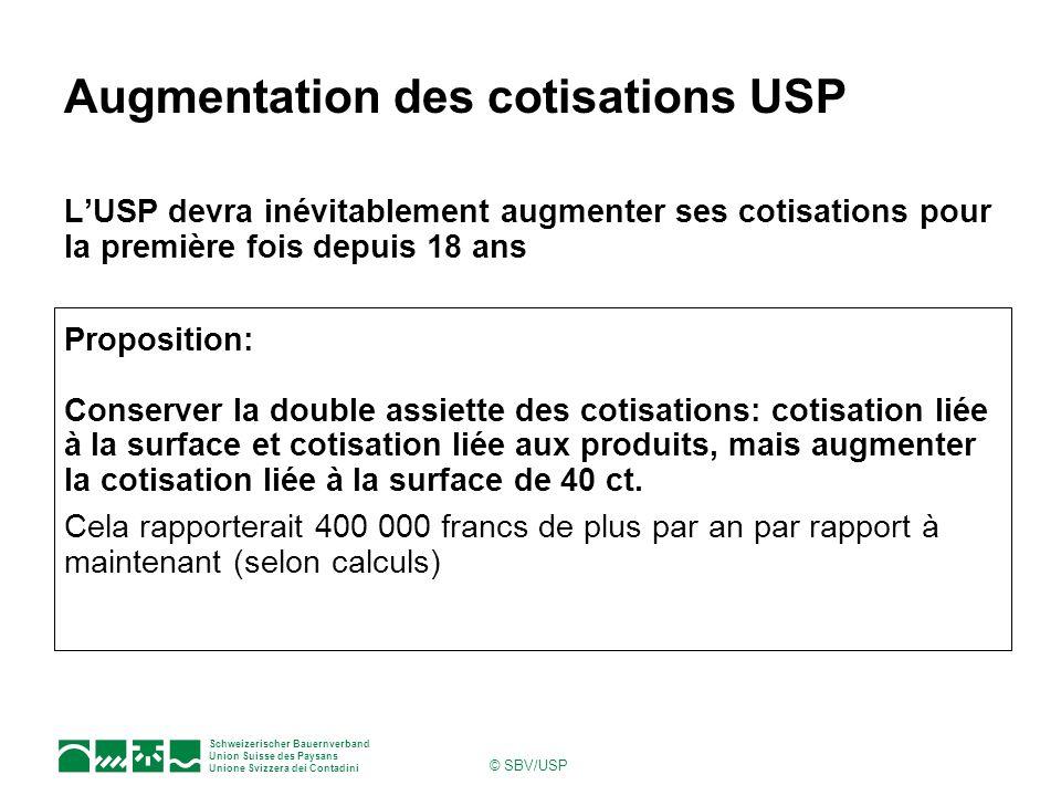 Schweizerischer Bauernverband Union Suisse des Paysans Unione Svizzera dei Contadini © SBV/USP Augmentation des cotisations USP LUSP devra inévitablem