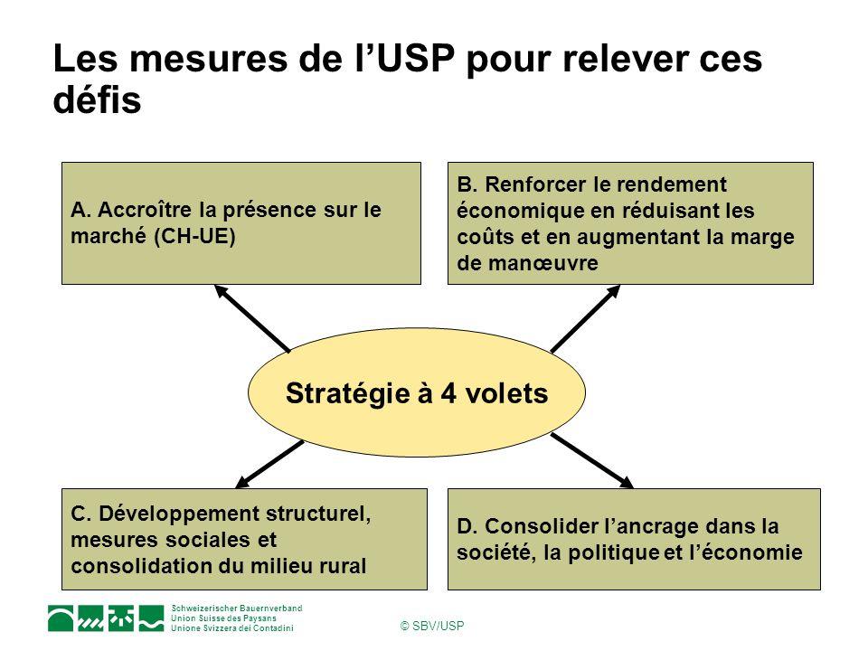 Schweizerischer Bauernverband Union Suisse des Paysans Unione Svizzera dei Contadini © SBV/USP Les mesures de lUSP pour relever ces défis Stratégie à