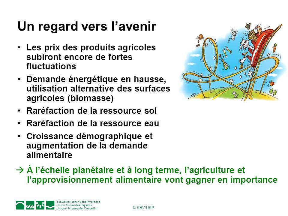 Schweizerischer Bauernverband Union Suisse des Paysans Unione Svizzera dei Contadini © SBV/USP Un regard vers lavenir Les prix des produits agricoles