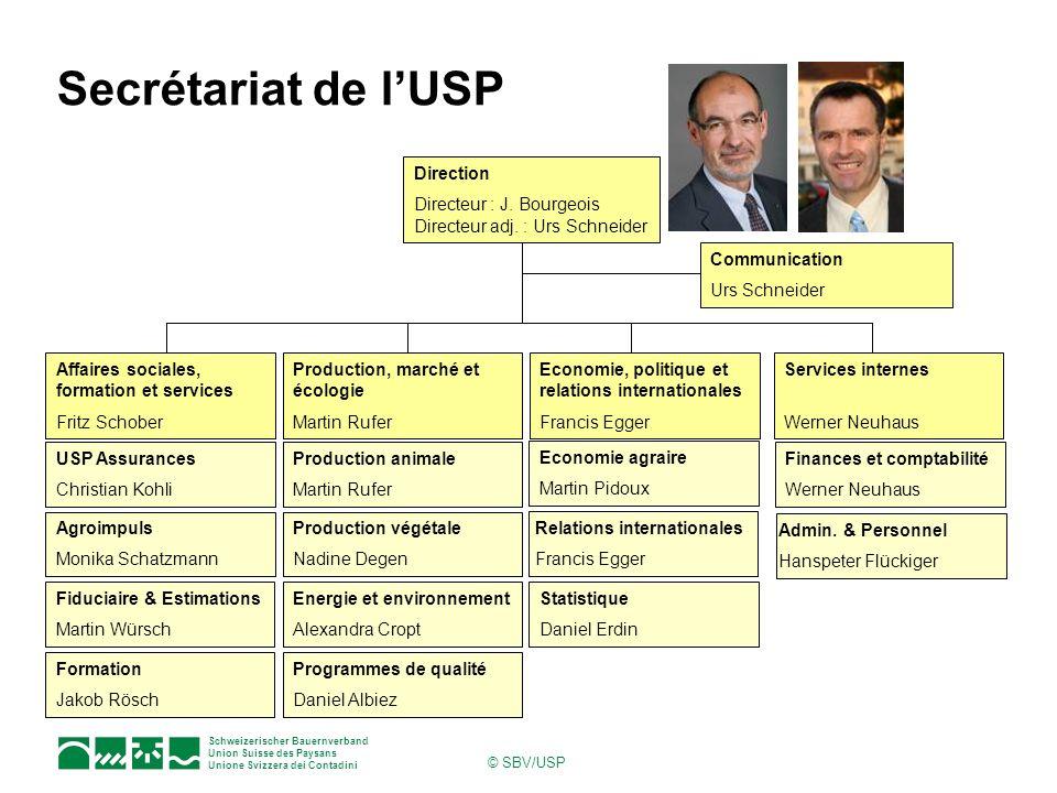Schweizerischer Bauernverband Union Suisse des Paysans Unione Svizzera dei Contadini © SBV/USP Secrétariat de lUSP Direction Directeur : J. Bourgeois