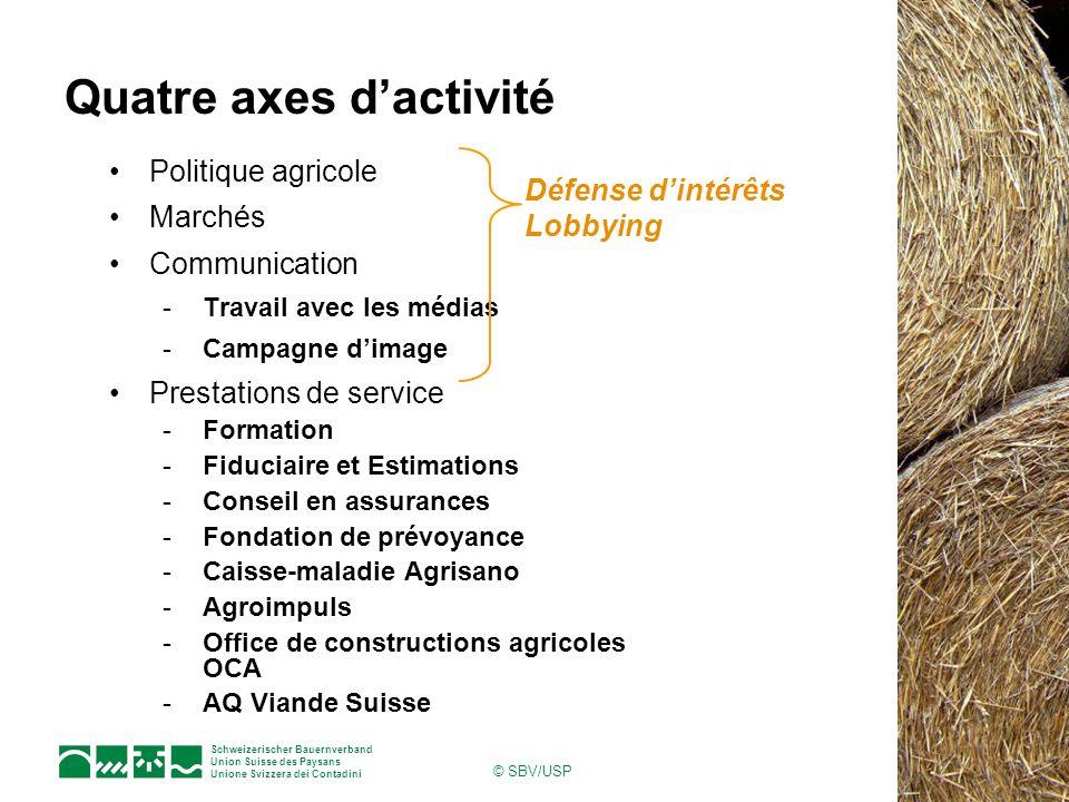 Schweizerischer Bauernverband Union Suisse des Paysans Unione Svizzera dei Contadini © SBV/USP Quatre axes dactivité Politique agricole Marchés Commun