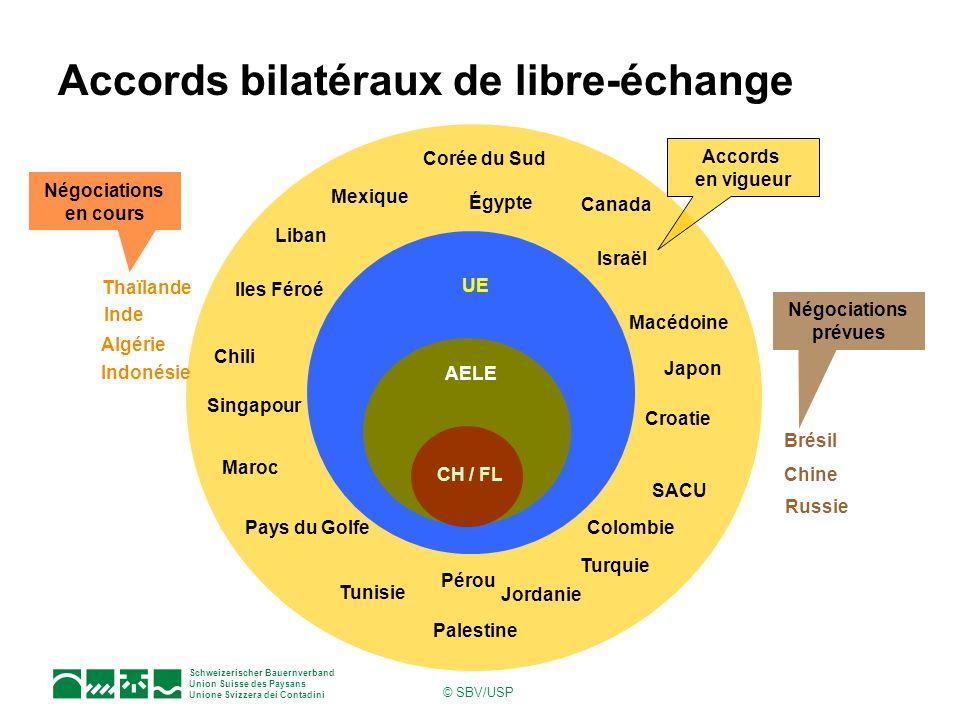 Schweizerischer Bauernverband Union Suisse des Paysans Unione Svizzera dei Contadini © SBV/USP Accords bilatéraux de libre-échange UE Canada Mexique C