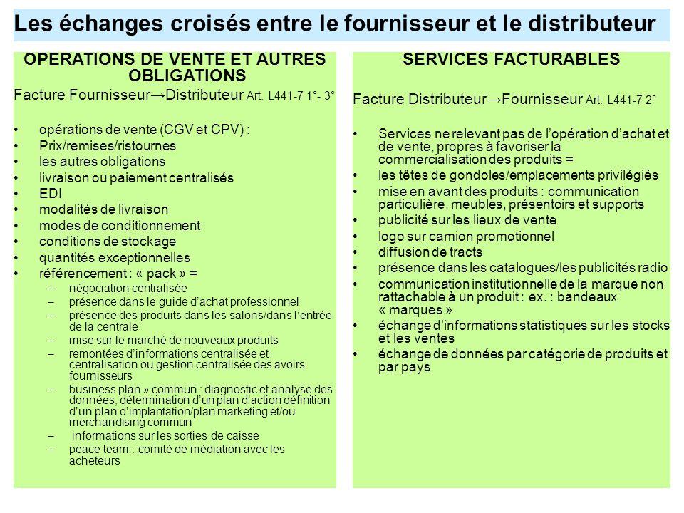 Les échanges croisés entre le fournisseur et le distributeur OPERATIONS DE VENTE ET AUTRES OBLIGATIONS Facture FournisseurDistributeur Art. L441-7 1°-