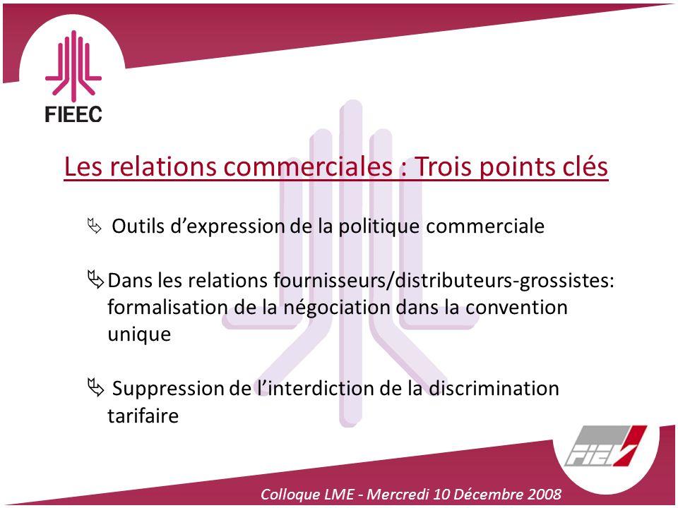 Les relations commerciales : Trois points clés Outils dexpression de la politique commerciale Dans les relations fournisseurs/distributeurs-grossistes