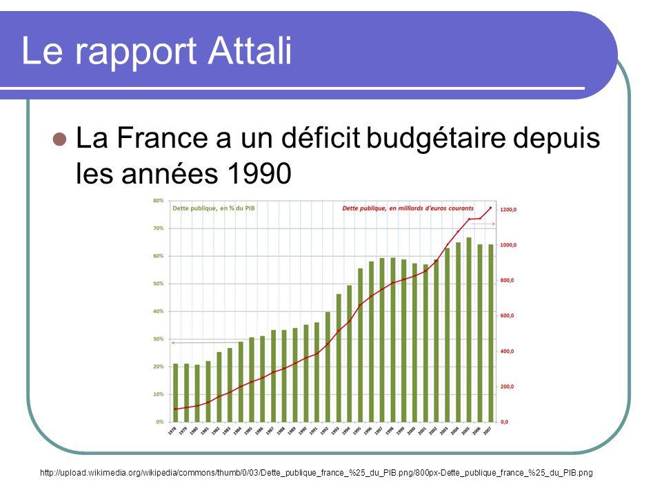 Le rapport Attali La France a un déficit budgétaire depuis les années 1990 http://upload.wikimedia.org/wikipedia/commons/thumb/0/03/Dette_publique_fra