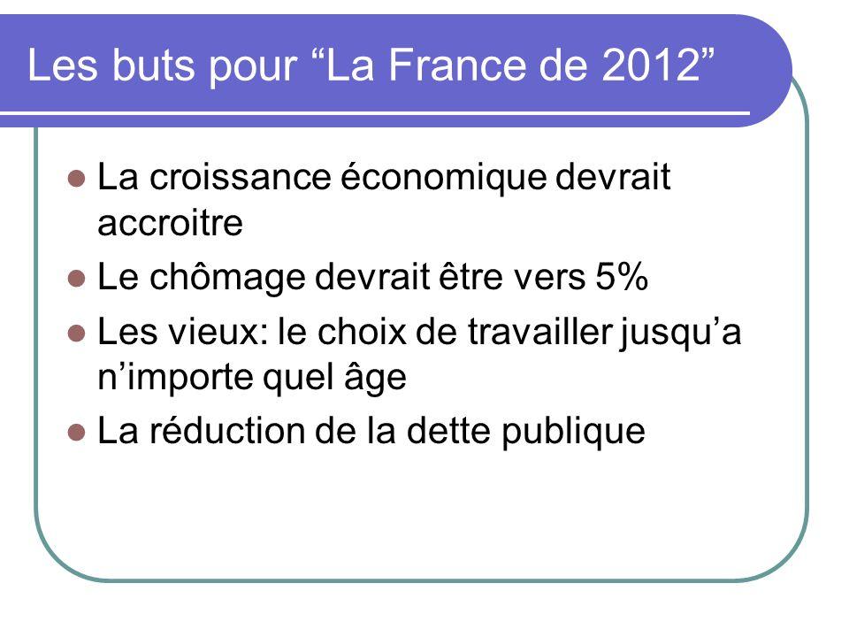 Les buts pour La France de 2012 La croissance économique devrait accroitre Le chômage devrait être vers 5% Les vieux: le choix de travailler jusqua ni
