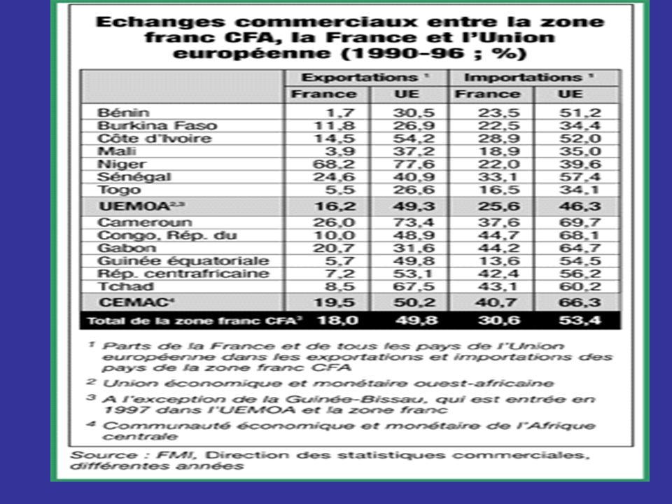 Sarkozy- Discours à Dakar sur lhistoire Africaine http://www.dailymotion.com/relevance /search/sarkozy%2Bdakar/video/x2 wrj9_sarkozy-a-dakar-vs-tintin-au- congo_politicshttp://www.dailymotion.com/relevance /search/sarkozy%2Bdakar/video/x2 wrj9_sarkozy-a-dakar-vs-tintin-au- congo_politics (9.20 --- 10.00) Lavenir de la Françafrique http://www.dailymotion.com/relevance /search/sarkozy%2Bdakar/video/x2n 4op_nicolas-sarkozy-dakar-senegal- affri_business