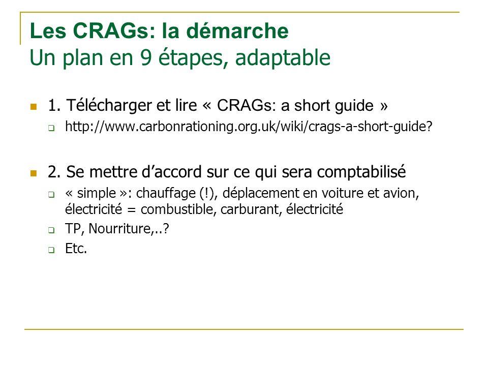 1. Télécharger et lire « CRAGs: a short guide » http://www.carbonrationing.org.uk/wiki/crags-a-short-guide? 2. Se mettre daccord sur ce qui sera compt