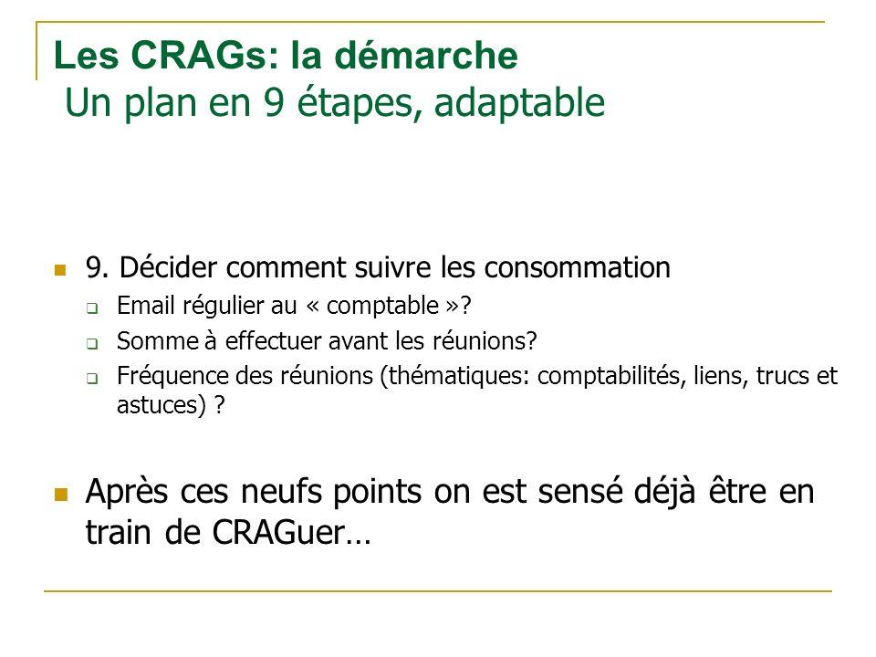 9. Décider comment suivre les consommation Email régulier au « comptable ».