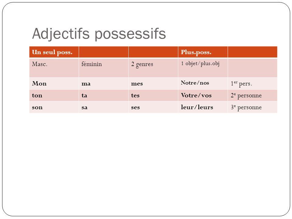 Adjectifs possessifs Un seul poss.Plus.poss. Masc.féminin2 genres 1 objet/plus.obj Monmames Notre/nos 1 er pers. tontatesVotre/vos2 e personne sonsase