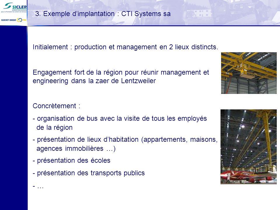 3. Exemple dimplantation : CTI Systems sa Initialement : production et management en 2 lieux distincts. Engagement fort de la région pour réunir manag