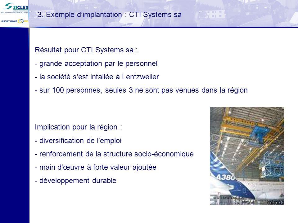 3. Exemple dimplantation : CTI Systems sa Résultat pour CTI Systems sa : - grande acceptation par le personnel - la société sest intallée à Lentzweile
