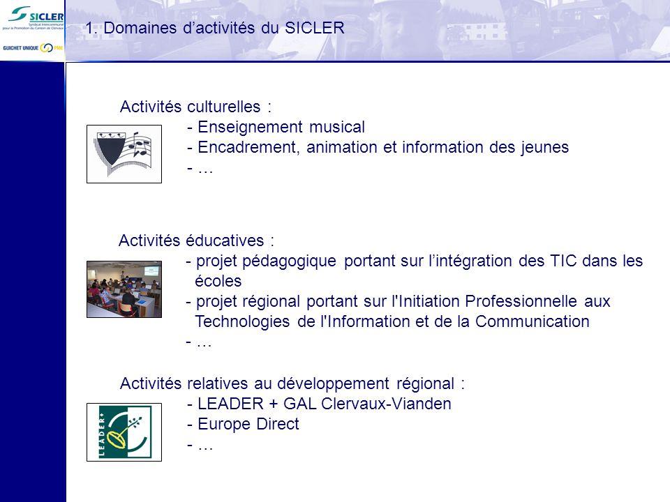 1. Domaines dactivités du SICLER Activités culturelles : - Enseignement musical - Encadrement, animation et information des jeunes - … Activités éduca