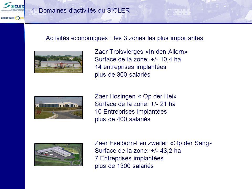 Zaer Troisvierges «In den Allern» Surface de la zone: +/- 10,4 ha 14 entreprises implantées plus de 300 salariés Zaer Hosingen « Op der Hei» Surface d