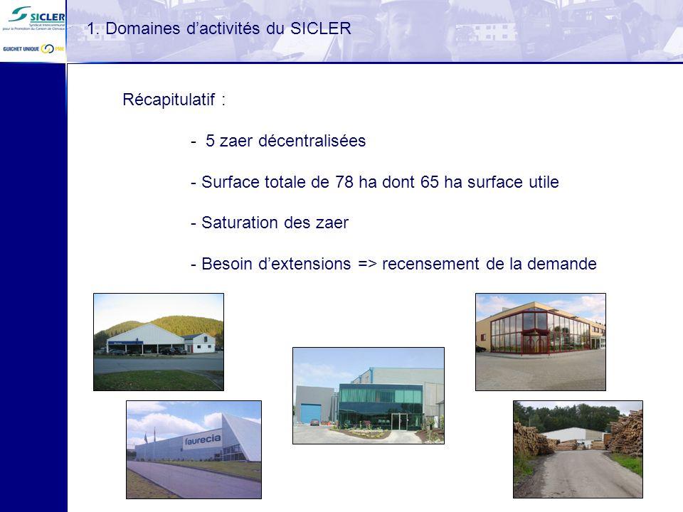 Récapitulatif : - 5 zaer décentralisées - Surface totale de 78 ha dont 65 ha surface utile - Saturation des zaer - Besoin dextensions => recensement d