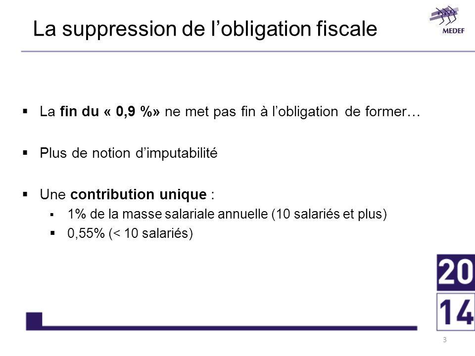 La fin du « 0,9 %» ne met pas fin à lobligation de former… Plus de notion dimputabilité Une contribution unique : 1% de la masse salariale annuelle (10 salariés et plus) 0,55% (< 10 salariés) La suppression de lobligation fiscale 3