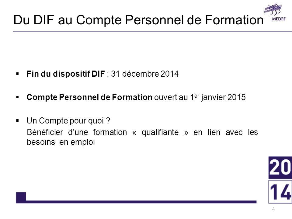 Fin du dispositif DIF : 31 décembre 2014 Compte Personnel de Formation ouvert au 1 er janvier 2015 Un Compte pour quoi .