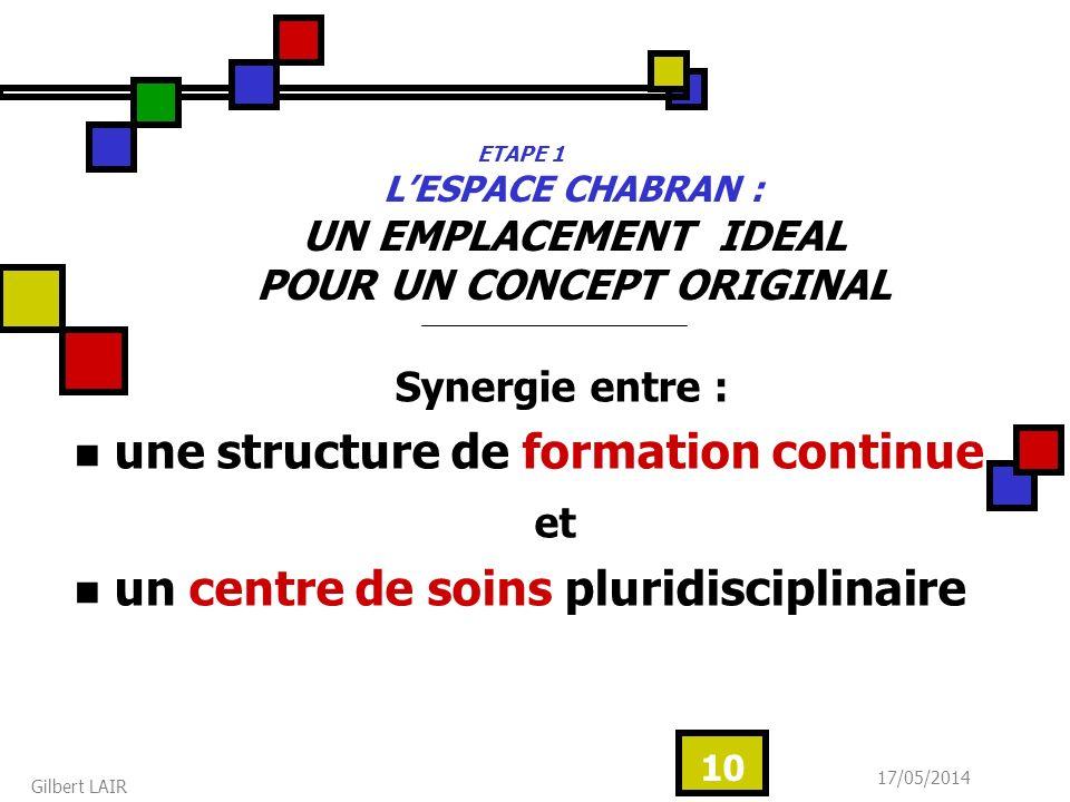 17/05/2014 Gilbert LAIR 10 ETAPE 1 LESPACE CHABRAN : UN EMPLACEMENT IDEAL POUR UN CONCEPT ORIGINAL Synergie entre : une structure de formation continue et un centre de soins pluridisciplinaire