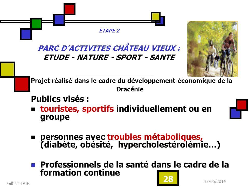 17/05/2014 Gilbert LAIR 28 Projet réalisé dans le cadre du développement économique de la Dracénie Publics visés : touristes, sportifs individuellemen