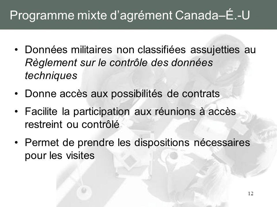 12 Programme mixte dagrément Canada–É.-U Données militaires non classifiées assujetties au Règlement sur le contrôle des données techniques Donne accè