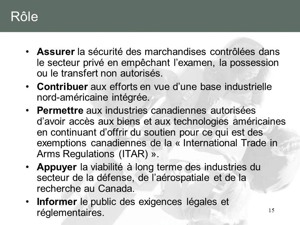 15 Rôle Assurer la sécurité des marchandises contrôlées dans le secteur privé en empêchant lexamen, la possession ou le transfert non autorisés. Contr