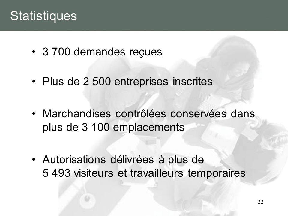 22 Statistiques 3 700 demandes reçues Plus de 2 500 entreprises inscrites Marchandises contrôlées conservées dans plus de 3 100 emplacements Autorisat