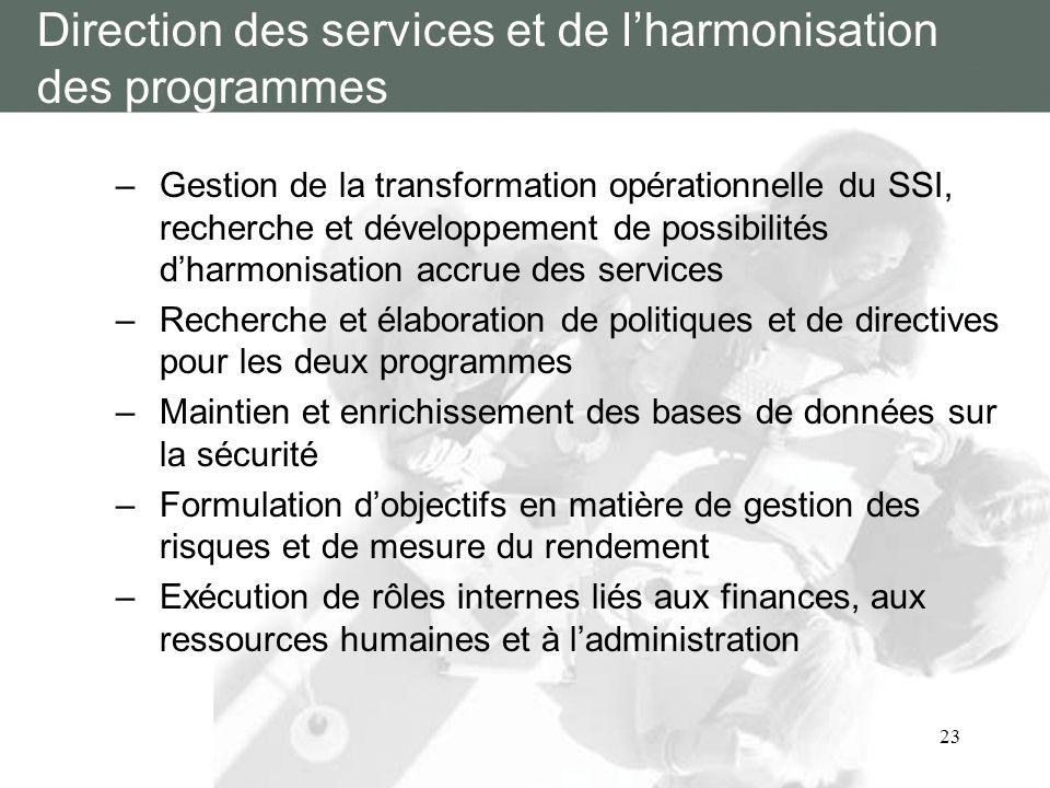 23 Direction des services et de lharmonisation des programmes –Gestion de la transformation opérationnelle du SSI, recherche et développement de possi