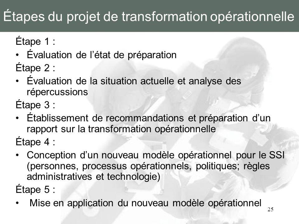 25 Étapes du projet de transformation opérationnelle Étape 1 : Évaluation de létat de préparation Étape 2 : Évaluation de la situation actuelle et ana