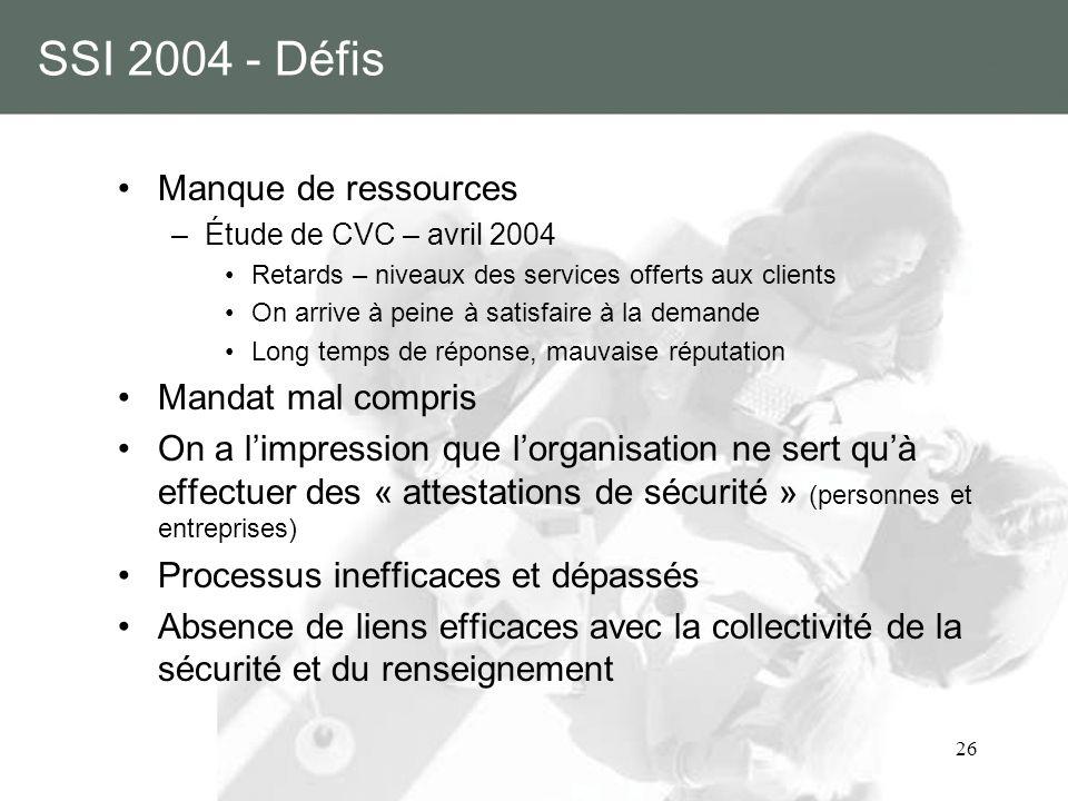 26 SSI 2004 - Défis Manque de ressources –Étude de CVC – avril 2004 Retards – niveaux des services offerts aux clients On arrive à peine à satisfaire