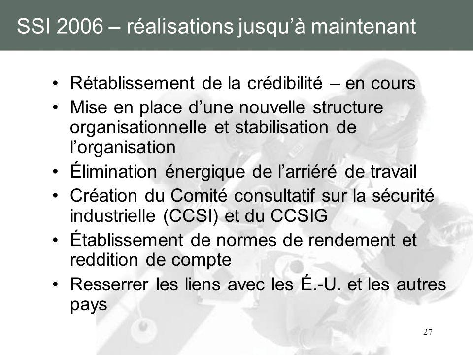 27 SSI 2006 – réalisations jusquà maintenant Rétablissement de la crédibilité – en cours Mise en place dune nouvelle structure organisationnelle et st
