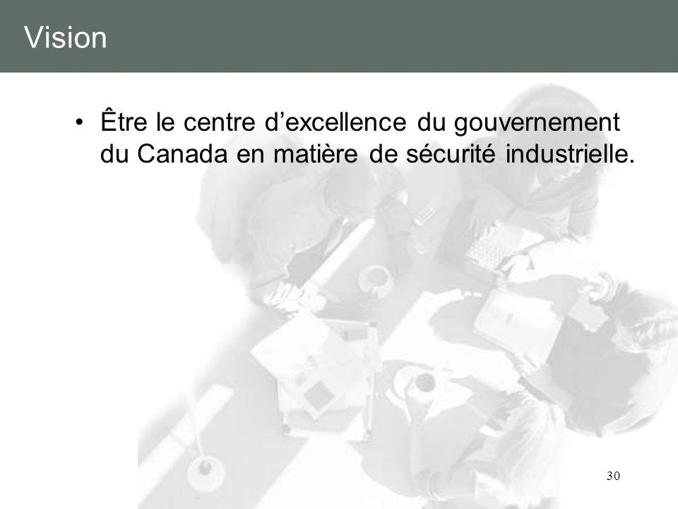 30 Vision Être le centre dexcellence du gouvernement du Canada en matière de sécurité industrielle.