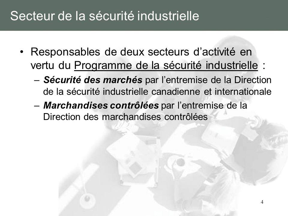 4 Secteur de la sécurité industrielle Responsables de deux secteurs dactivité en vertu du Programme de la sécurité industrielle : –Sécurité des marché
