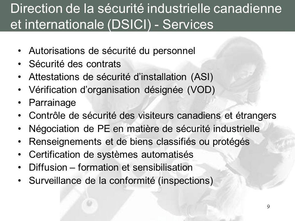 10 Sécurité industrielle Participation à des forums internationaux, comme : –le Groupe de travail multinational en matière de sécurité industrielle (GTMSI) –le Sous-comité Canada–É.-U.