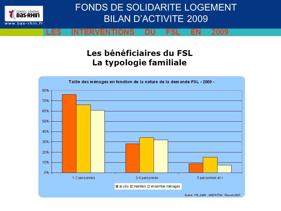 Les bénéficiaires du FSL La typologie familiale Séminaire des cadres du 19 novembre 2009 FONDS DE SOLIDARITE LOGEMENT BILAN DACTIVITE 2009 LES INTERVENTIONS DU FSL EN 2009