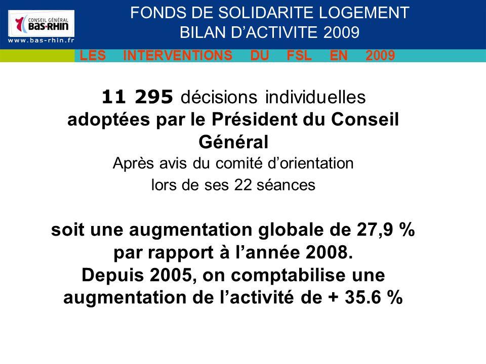 11 295 décisions individuelles adoptées par le Président du Conseil Général Après avis du comité dorientation lors de ses 22 séances soit une augmentation globale de 27,9 % par rapport à lannée 2008.
