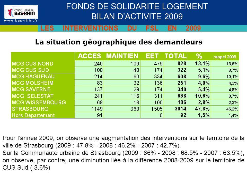 La situation géographique des demandeurs Séminaire des cadres du 19 novembre 2009 FONDS DE SOLIDARITE LOGEMENT BILAN DACTIVITE 2009 LES INTERVENTIONS DU FSL EN 2009 Pour lannée 2009, on observe une augmentation des interventions sur le territoire de la ville de Strasbourg (2009 : 47.8% - 2008 : 46.2% - 2007 : 42.7%).