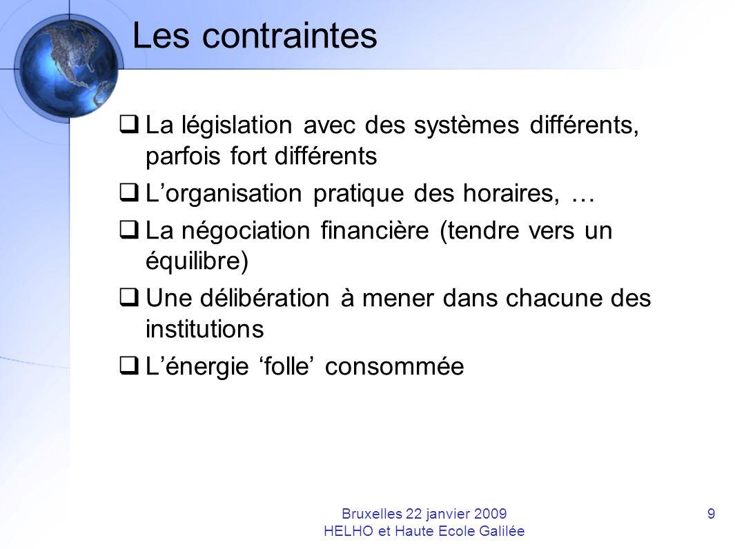Les contraintes La législation avec des systèmes différents, parfois fort différents Lorganisation pratique des horaires, … La négociation financière