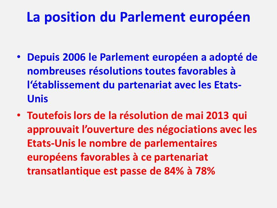 La position du Parlement européen Depuis 2006 le Parlement européen a adopté de nombreuses résolutions toutes favorables à létablissement du partenari
