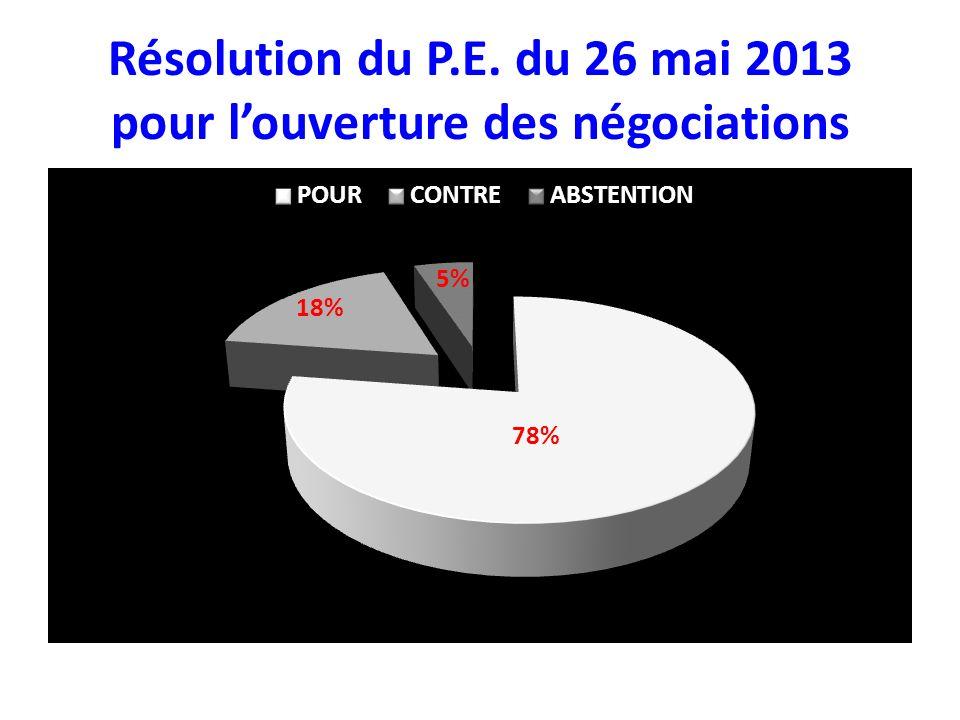 Résolution du P.E. du 26 mai 2013 pour louverture des négociations
