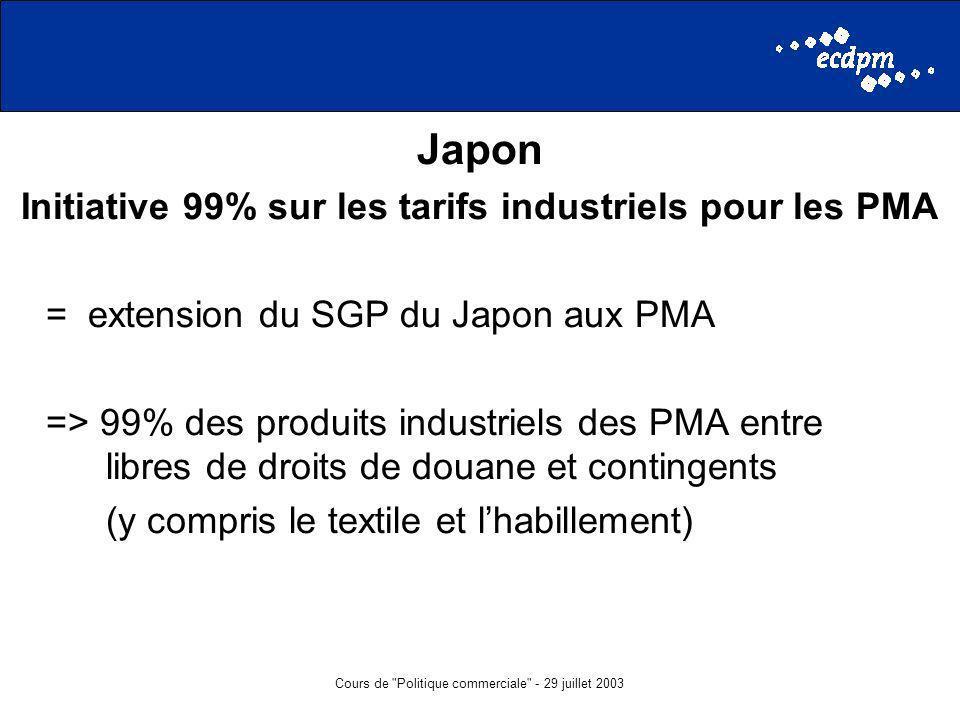 Cours de Politique commerciale - 29 juillet 2003 Japon Initiative 99% sur les tarifs industriels pour les PMA = extension du SGP du Japon aux PMA => 99% des produits industriels des PMA entre libres de droits de douane et contingents (y compris le textile et lhabillement)