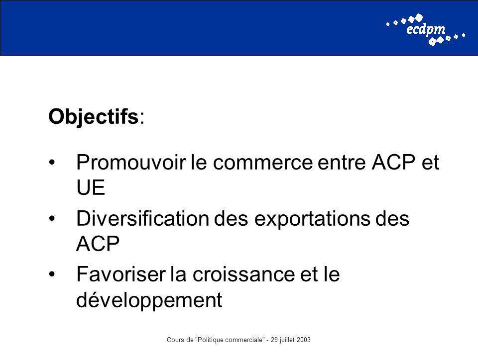 Cours de Politique commerciale - 29 juillet 2003 Objectifs: Promouvoir le commerce entre ACP et UE Diversification des exportations des ACP Favoriser la croissance et le développement