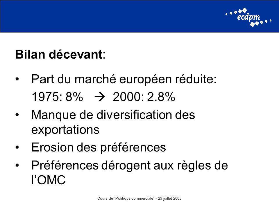 Cours de Politique commerciale - 29 juillet 2003 Bilan décevant: Part du marché européen réduite: 1975: 8% 2000: 2.8% Manque de diversification des exportations Erosion des préférences Préférences dérogent aux règles de lOMC