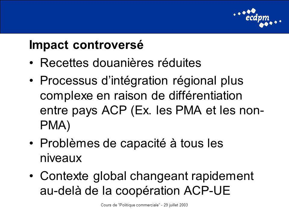 Cours de Politique commerciale - 29 juillet 2003 Impact controversé Recettes douanières réduites Processus dintégration régional plus complexe en raison de différentiation entre pays ACP (Ex.