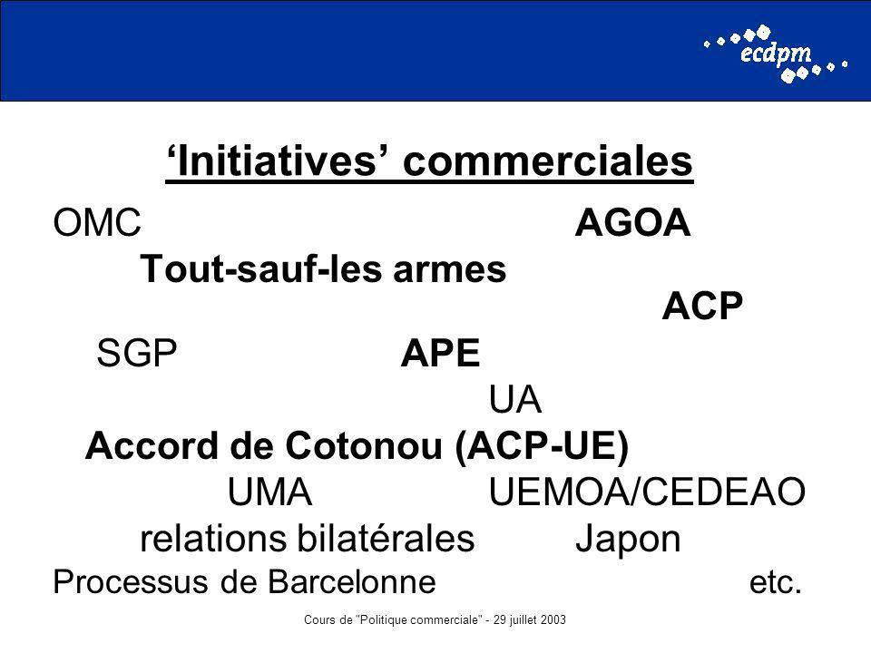 Cours de Politique commerciale - 29 juillet 2003 Initiatives commerciales OMCAGOA Tout-sauf-les armes ACP SGP APE UA Accord de Cotonou (ACP-UE) UMAUEMOA/CEDEAO relations bilatéralesJapon Processus de Barcelonneetc.