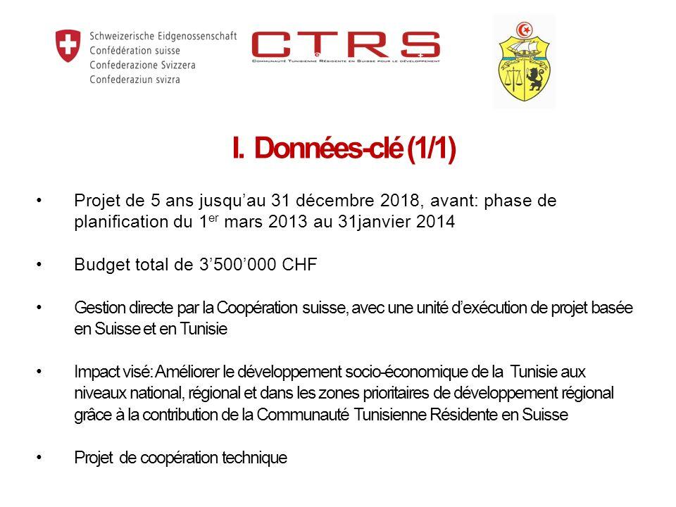 I. Données-clé (1/1) Projet de 5 ans jusquau 31 décembre 2018, avant: phase de planification du 1 er mars 2013 au 31janvier 2014 Budget total de 35000
