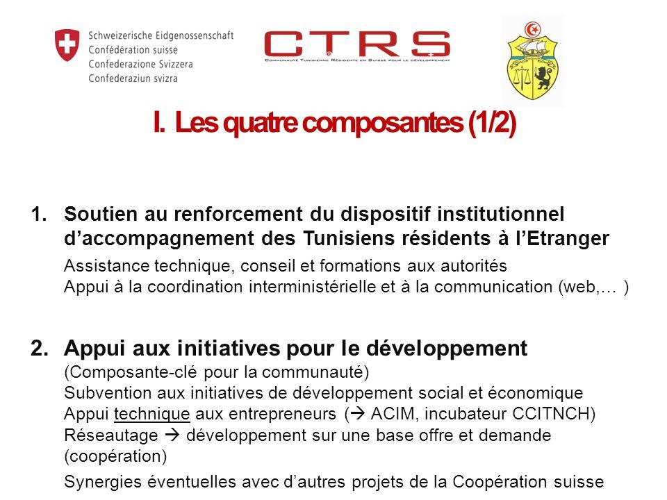 1.Soutien au renforcement du dispositif institutionnel daccompagnement des Tunisiens résidents à lEtranger Assistance technique, conseil et formations